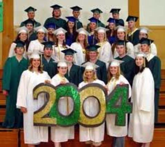 Alaska legislature enacted High School Graduation Qualify Exam.