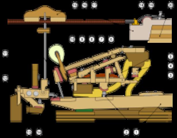 Invenció del piano