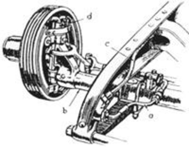 Deusenberg uses four wheel hydraulic brake in US