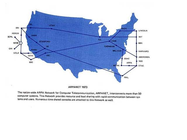 ARPANET - the first working network