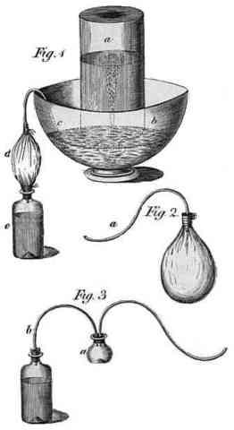 Joseph Priestley invents soda-water