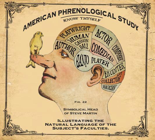 Franz Joseph Gall Introduces Phrenology