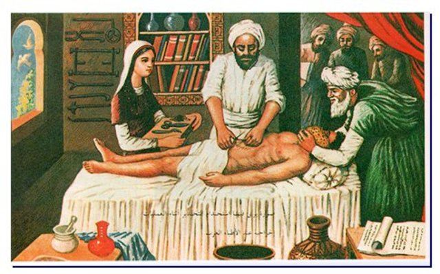 Islamic Science and Medicine