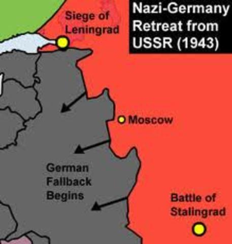 Germany begins to retreat