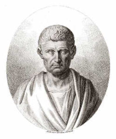 Aristotle's Thoery