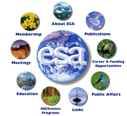 The Ecological Society of America is founded