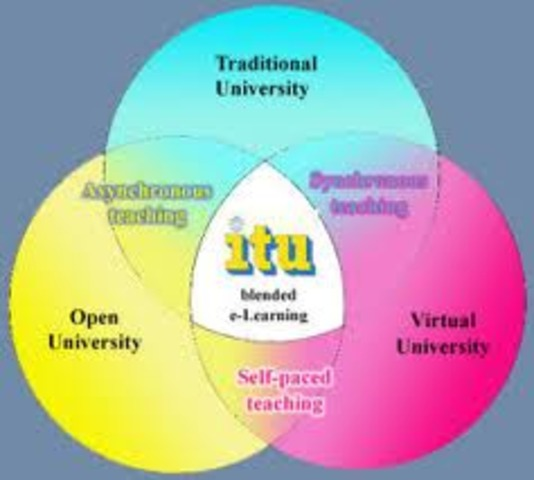 British Open University, established by Royal Charter, which today provides 21% of all higher education in England and is considered a model of distance education.