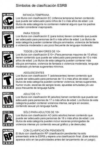 Primera ley contra los videojuegos