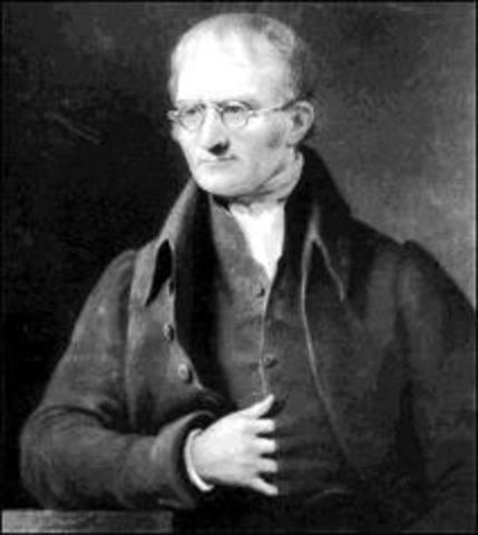 John Dalton propone el primer modelo atómico.