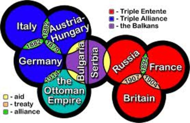 Ottoman Empire formally joins Central Powers