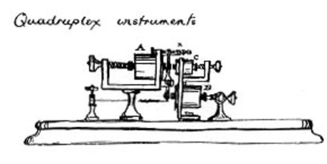 Invents the Quadruplex Telegraph