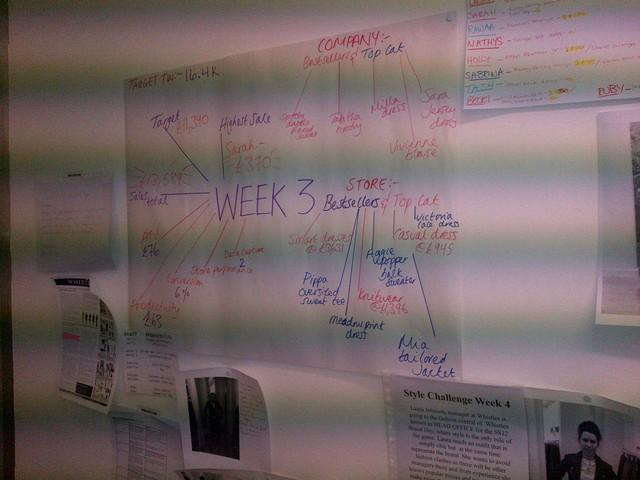 Weekly Info - Week 4