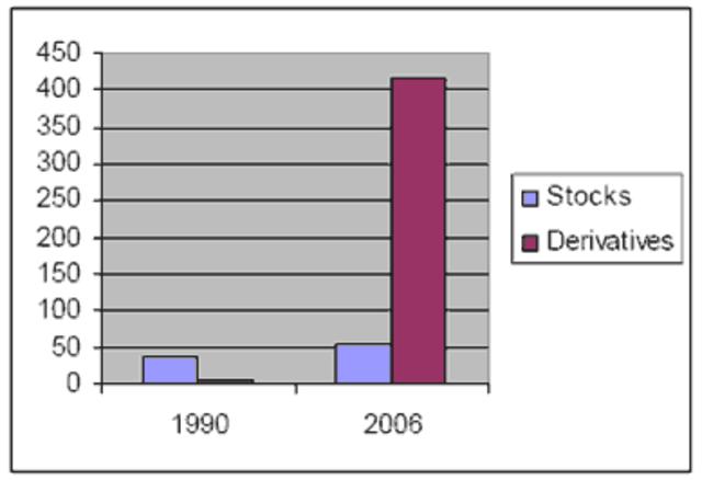 CAPITALIZACION EN ACCIONES STOCKS