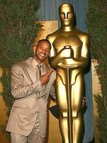 Best Actor Oscar Nomination