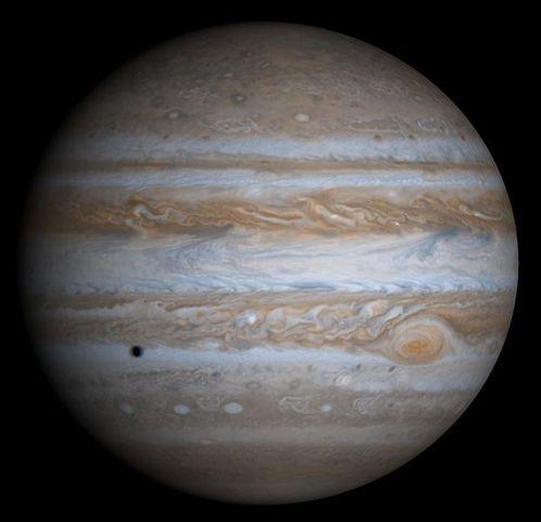 Jupiter's Eye is Watching You