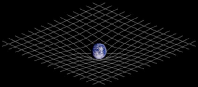 Albert Einstein proposes theory of relativity