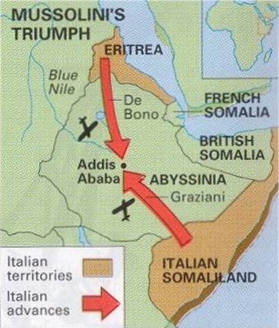Italy (Mussolini) invades Ethiopia October 1935