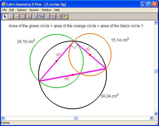 Participei de uma oficina com o software Cabri Geometre, para o ensino de Geometria