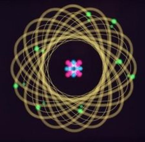How the atom got its name