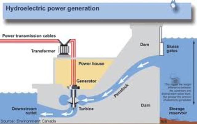 Hydroelectric power energy