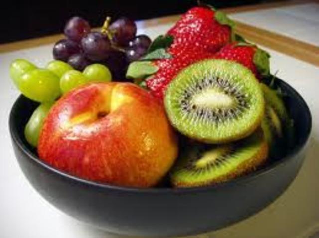 Eating Habits (Biosocial)