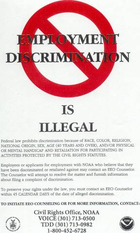 Civil Rights Act 1964 passed