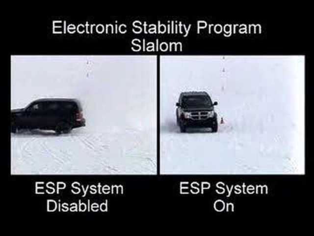 Electronic Stability Control (ESP)