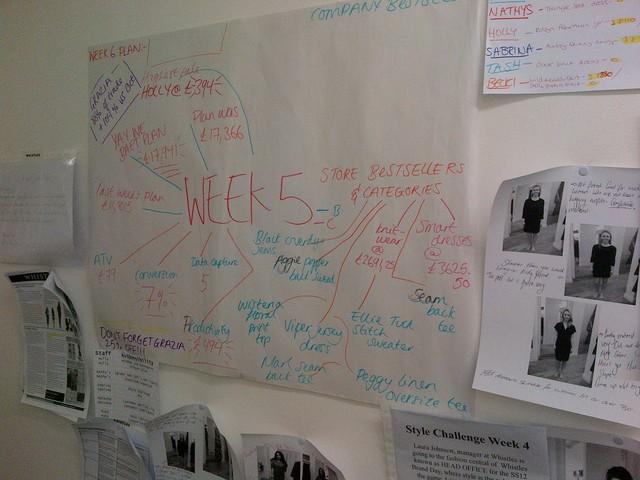Weekly Info - Week 6