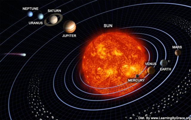 (5BYA) The Formation of the Solar System