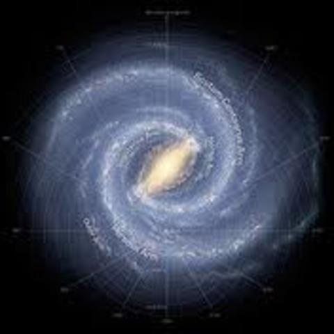 (5 BYA) Creation of Solar System