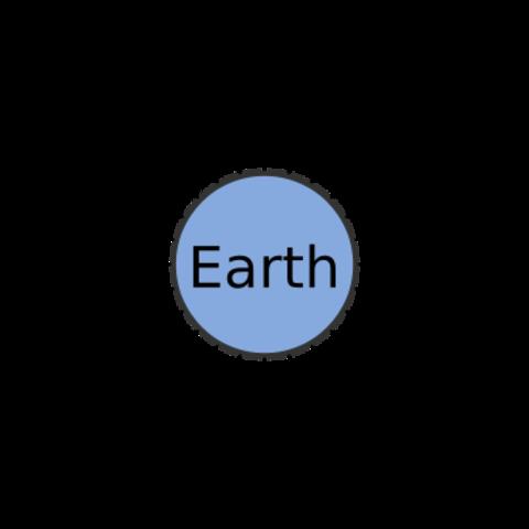 (4.6 Billion Years Ago) Gravity Impacts Size