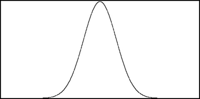 Dawson & Schopflocher create value unit learning function