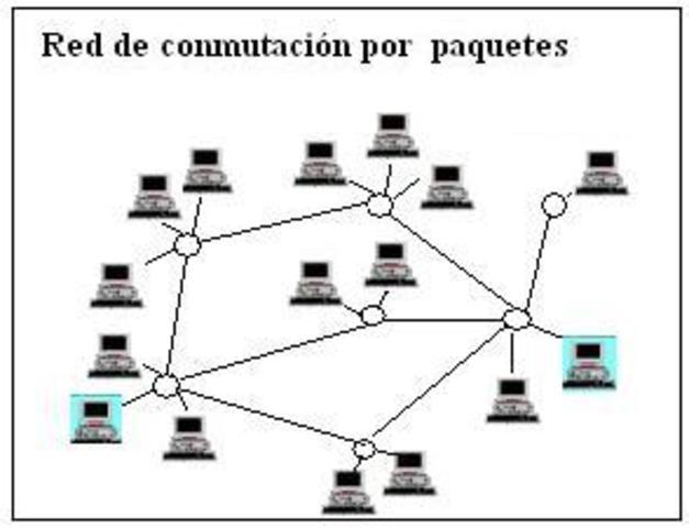 """Publicación de """"Protocolo para comunicación de redes por paquetes"""""""