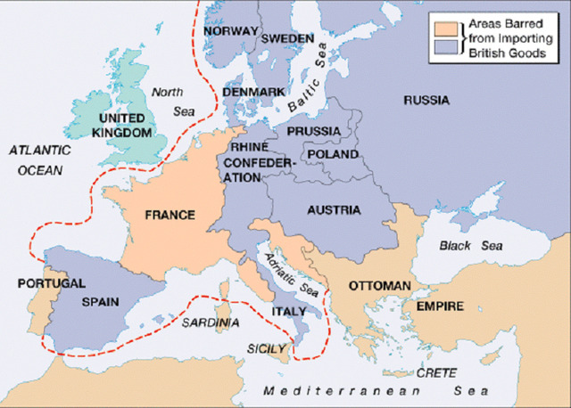 Berlin Decree Establishes the Continental System