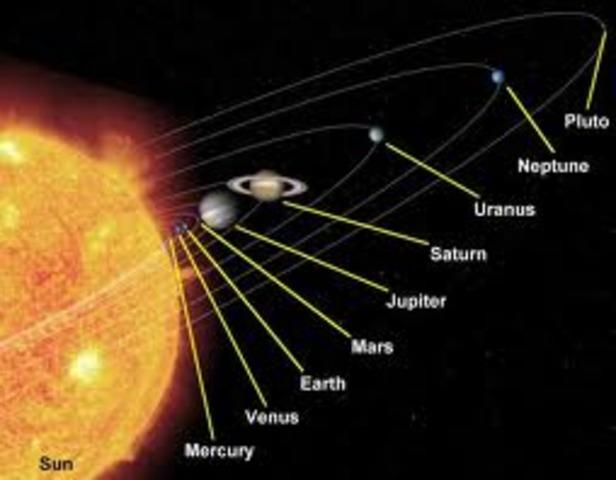 (5BYA) Sun Formed