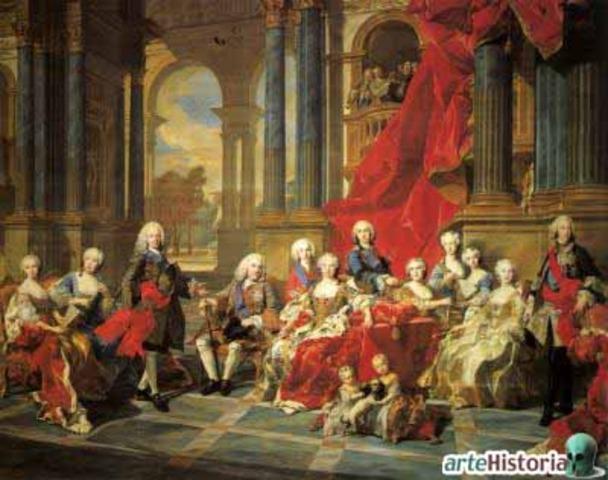 Colapso da Monarquia Constitucional