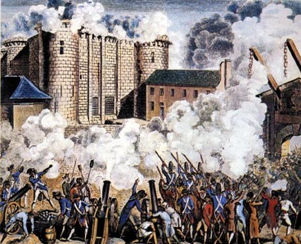 A tomada da Bastilha