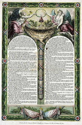Proclamação dos direitos dos homems