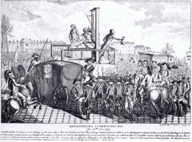 Morte de Luis XVI