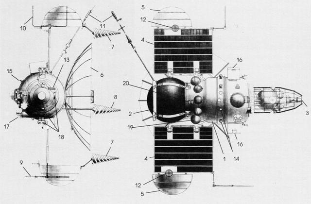 Sputnik 19