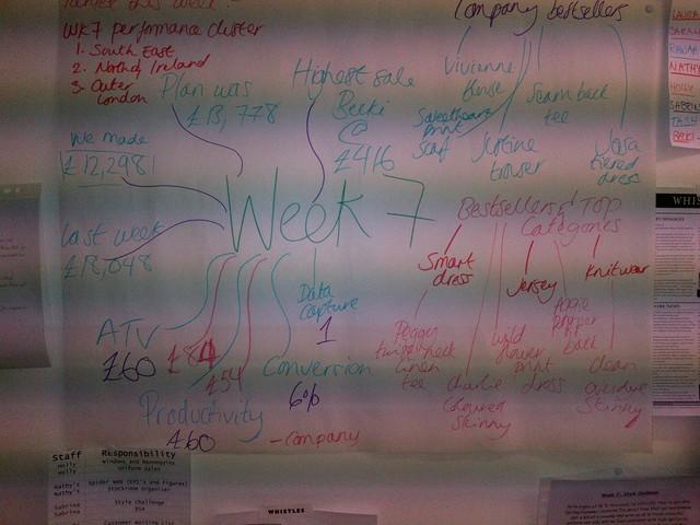 Weekly Info - Week 8