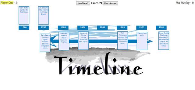 Creacion de esta Timeline