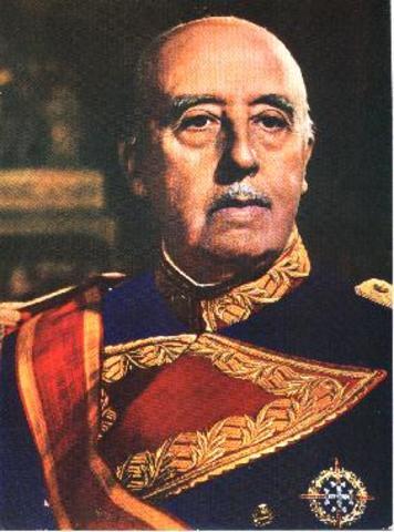 Francisco Franco Died