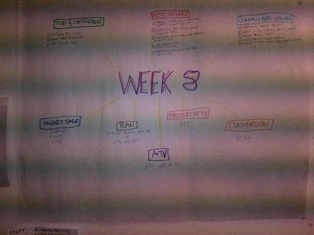 Weekly Info - Week 9