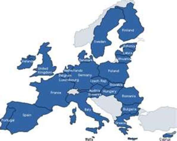 Supranationalism: EU (European Union)