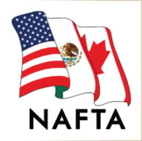 Supranationalism: NAFTA (North American Free Trade Agreement)