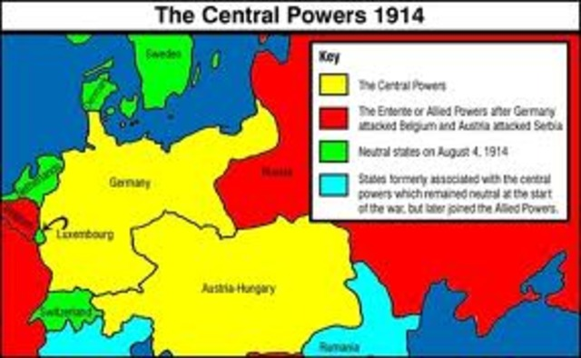 Supranationalism Central Powers