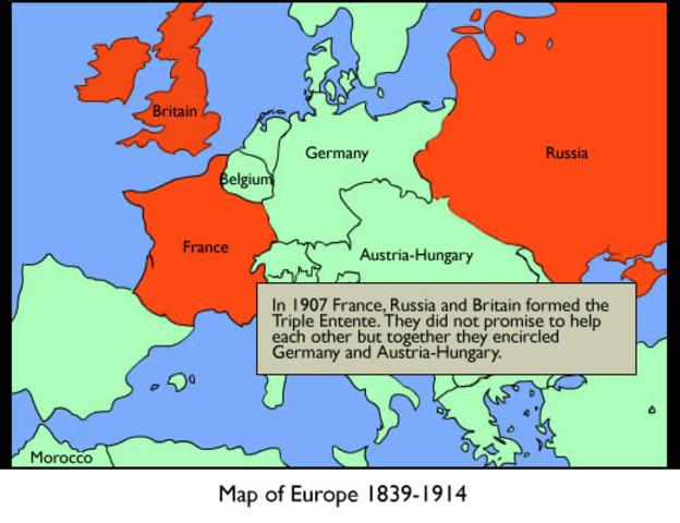 Triple Entene(Supranationalism)