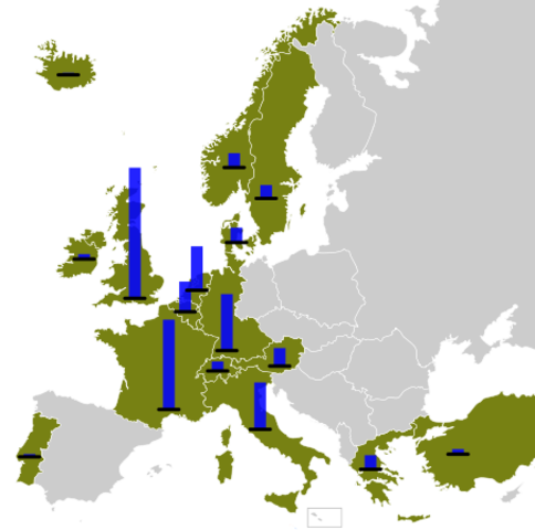 Plan Marshall (European Recovery Program)
