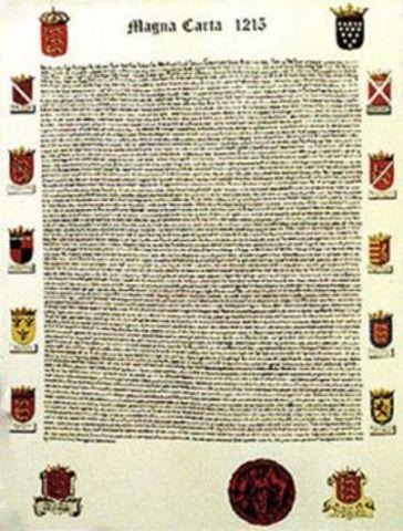 Magna Carta Liberatum